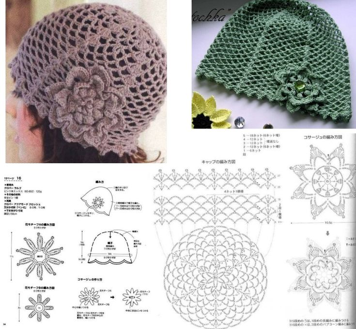 455 best Mütsid. Hats. images on Pinterest   Crochet hats, Crocheted ...