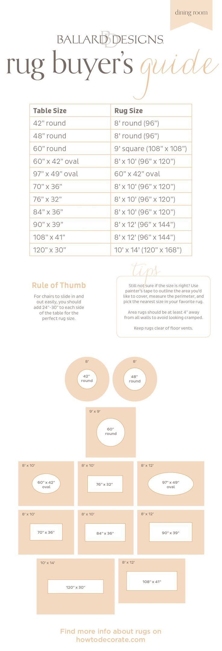 Guide to choosing a rug size nice the o 39 jays and dining for Dining room rug size guide
