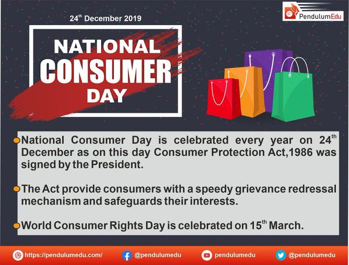 Pin By Pendulumedu On Important Days Day Consumer Protection National