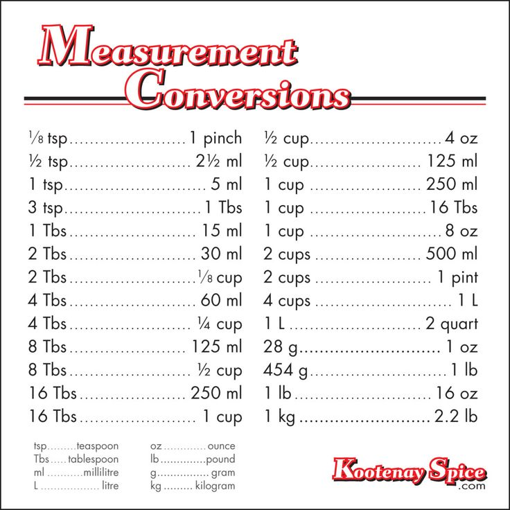 Best Cooking Conversion Charts Images On   Cooking
