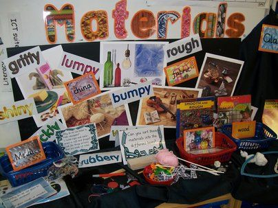 Materials Display, classroom display, class display, understanding, science, materials, rough, smooth,wood, Early Years (EYFS), KS1 & KS2 Primary Resources