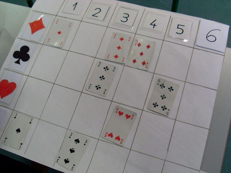 Tablero de doble entrada: Asociamos por número y figura de la baraja