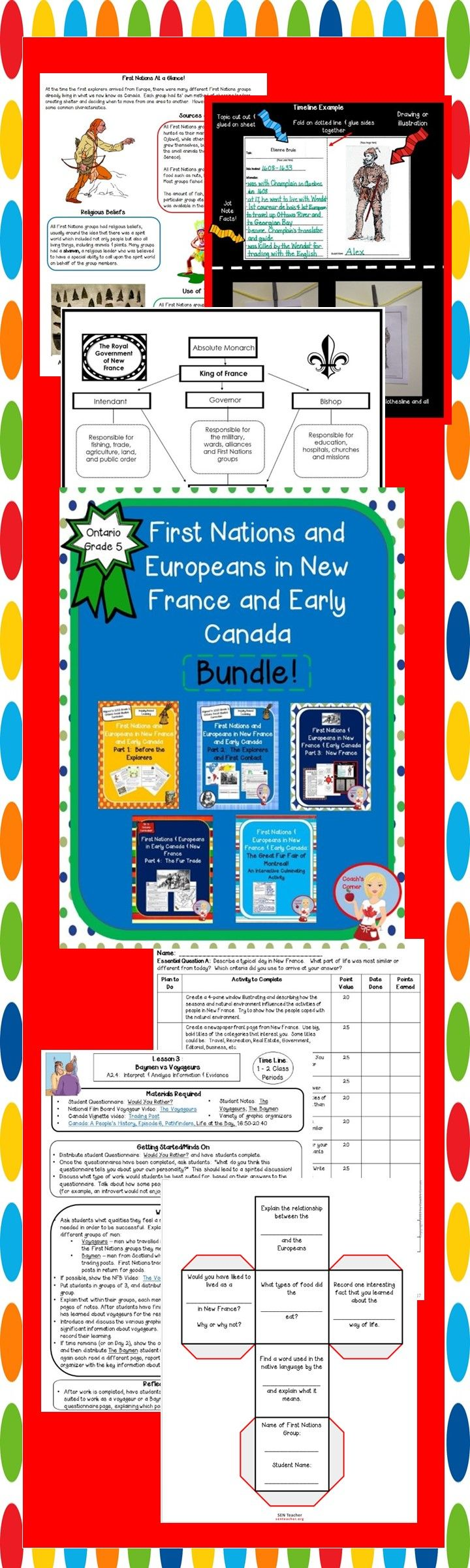 First Nations and Europeans in New France and Early Canada Bundle.  Hands-on inquiry based unit -more than 200 pages!