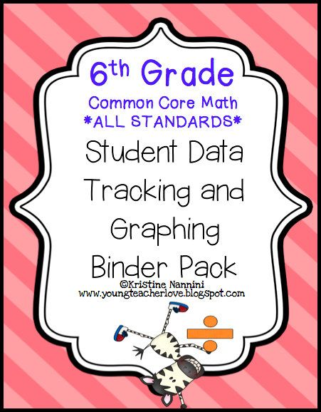 Principal requiring you to track student's data? Check out these student data tracking binders!! SO easy! $