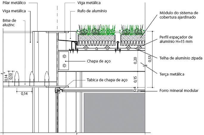 Corte de cobertura com módulos e vegetação, de Siegbert Zanet tini