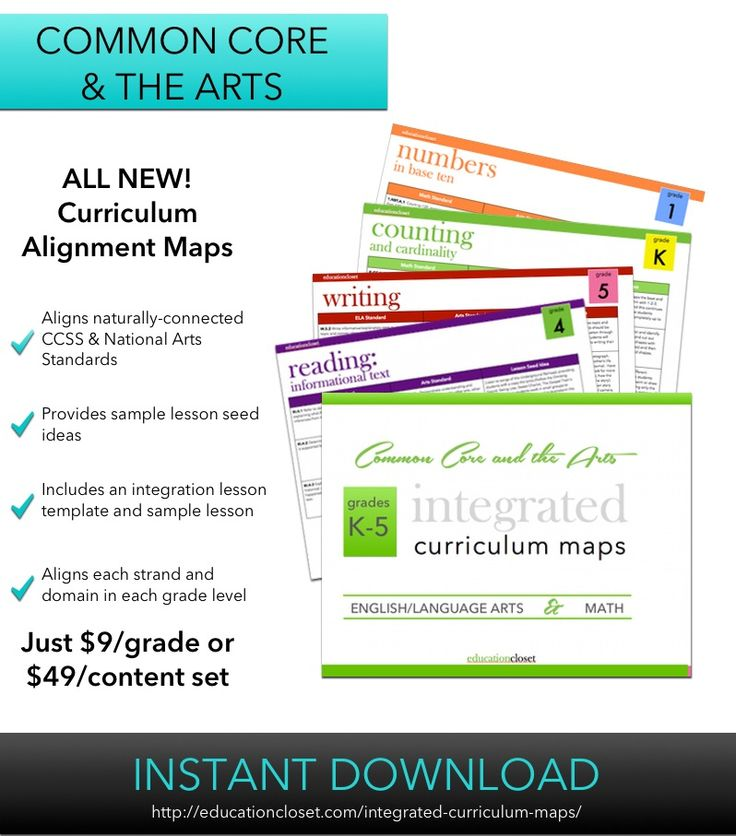 These curriculum maps make planning an arts integration or STEAM lesson so much easier! Each curriculum map set contains Common Core and Arts aligned standards, as well as sample lesson seed ideas for each alignment. Includes an integrated lesson template and sample lesson in each map.