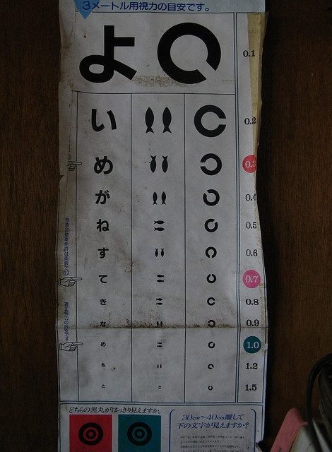 Japanese eye chart. Photo by heroic beer