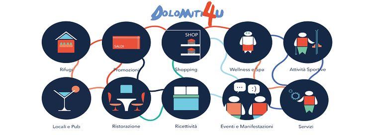 Dolomiti 4U - #old #try #categories #dolomiti4u