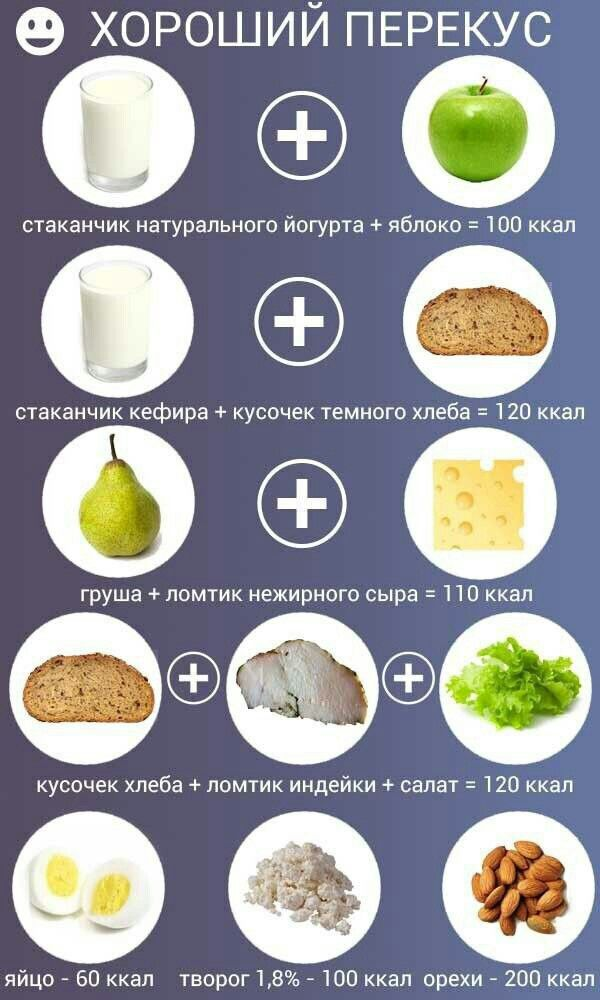 Хороший перекус 100-200 калл