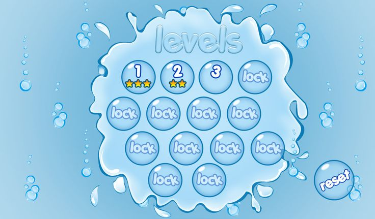 """Water Logic"" Level Screen"