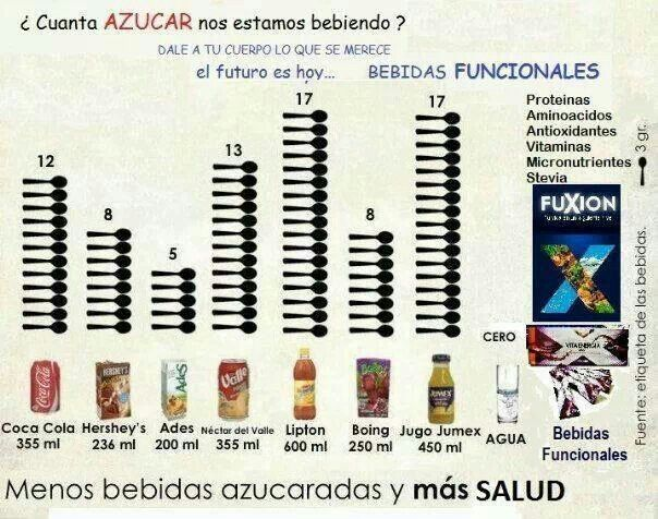 Casi todos los productos q se consumen a diario contienen azúcar, compruébalo en la tabla nutricional de lo que consumes.