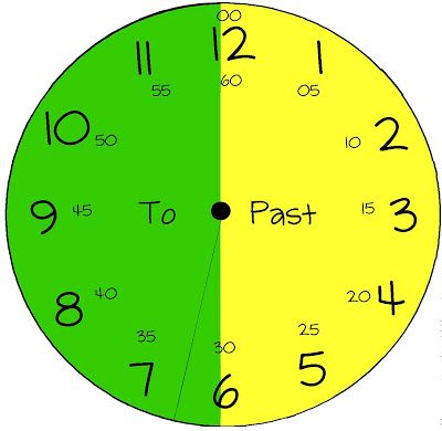 Best 25+ Learning clock ideas on Pinterest | Teaching to tie shoes ...