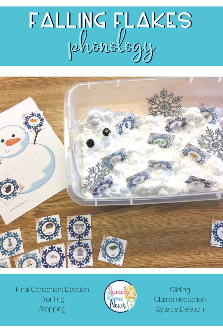 Students can either play with a single-sheet snow globe in front of them or with a poster size globe. I print the poster size globe, attach it with tape to a wall, and attach 24 Velcro dots.