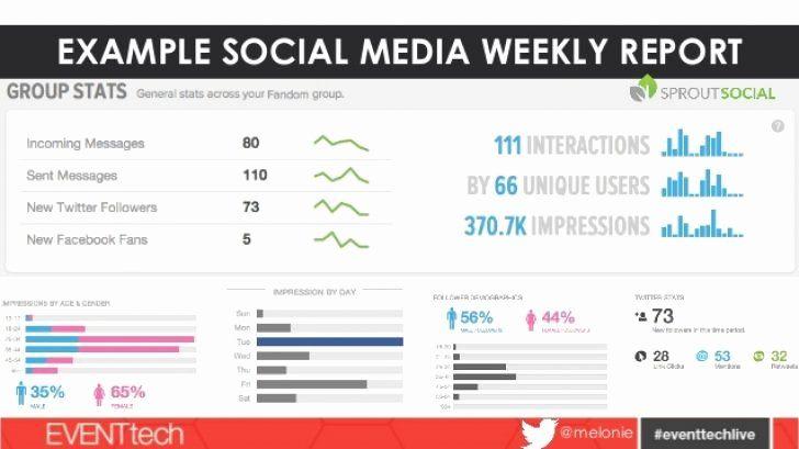 Social Media Reporting Template Elegant Social Media Report Template Social Media Weekly In 2021 Social Media Measurement Social Media Metrics Marketing Plan Template