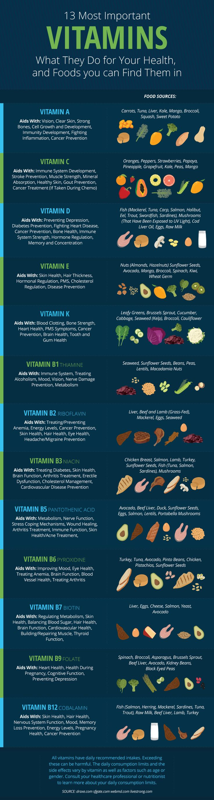 The Complete Idiot s Guide To Vitamins And Minerals - PDF ...
