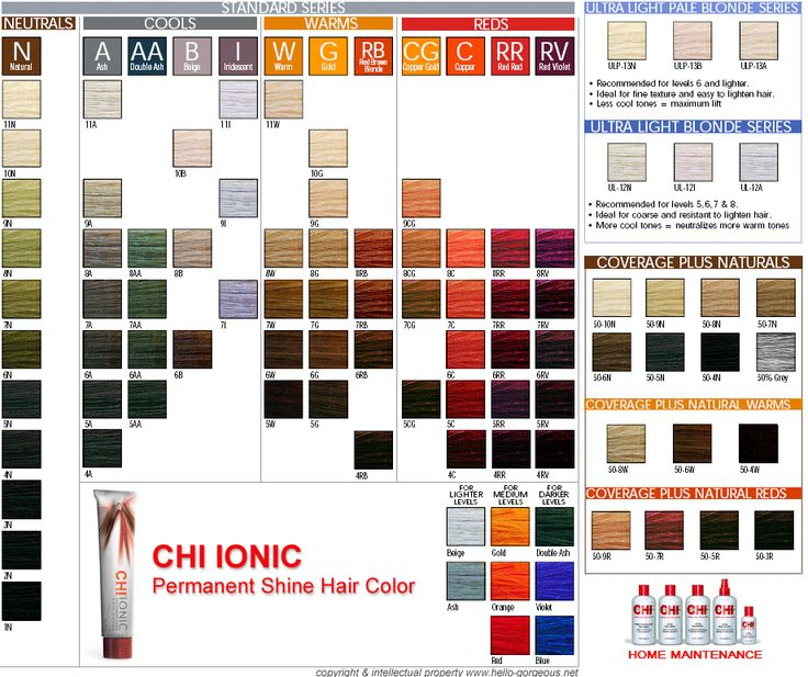 Professional Hair Color Swatches Shade Chart For Chi