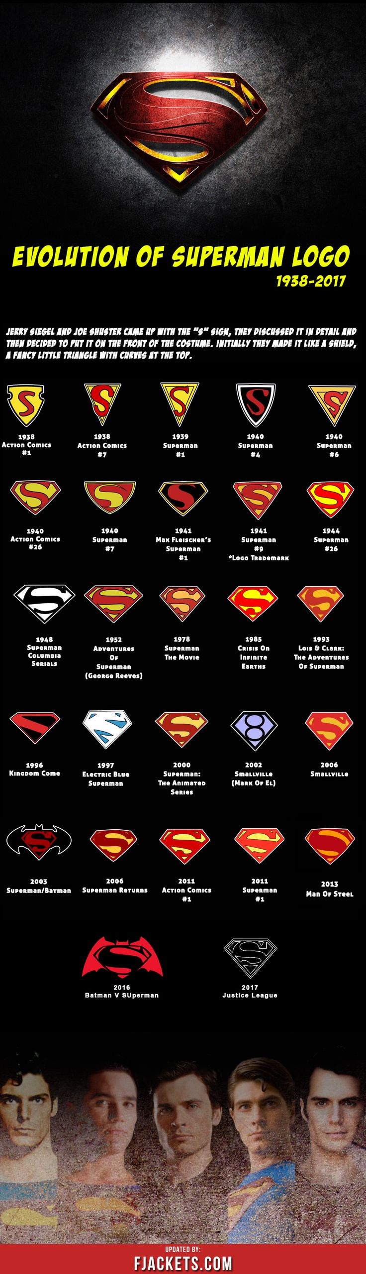 Infographic of Evolution of Superman Logo