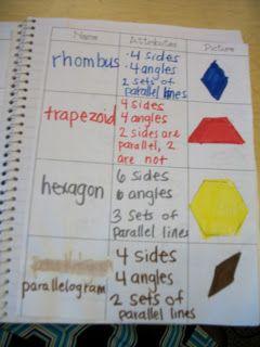 "Miss Van Maren's Fantastic First Grade: Math Journal: ""Tools for your Toolbox"""