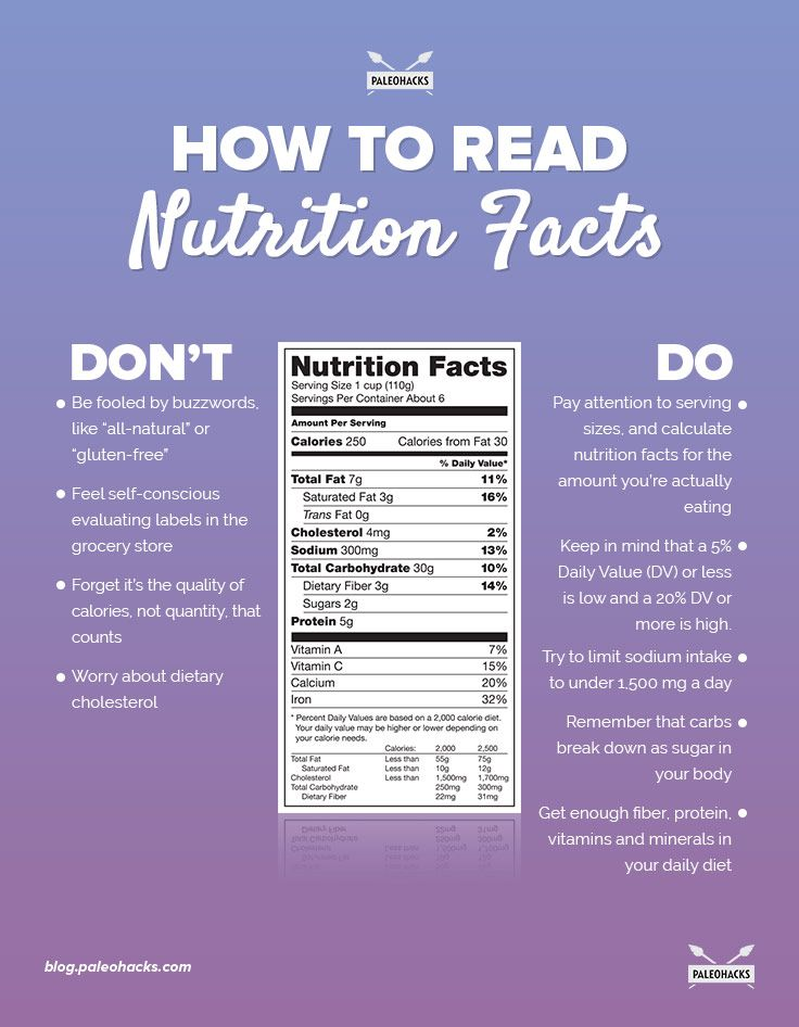 """We hear it all the time… """"Read your food labels."""" """"Take necessary measures, and be aware of what you're putting into your body."""" """"Do your best to stay away from unhealthy foods."""" But if you've ever been confused and felt like a nutrition label was written in a foreign language, you're not alone. For the full article, visit us here: http://paleo.co/decodenutritionlabel"""