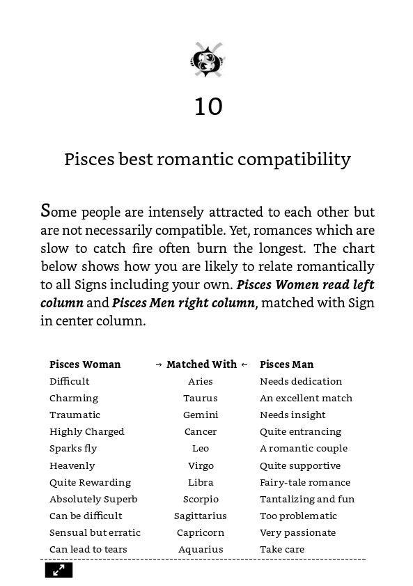 Virgo Pisces Compatibility Astrology