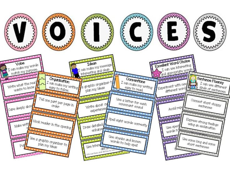Writing VOICES Menu and Goal Cards with CCSS for Kindergarten-2nd grade: Goals for all CCSS K-2 included. This Menu is modeled after the CAFE literacy menu and is used in the same way for goal setting with students for writing.
