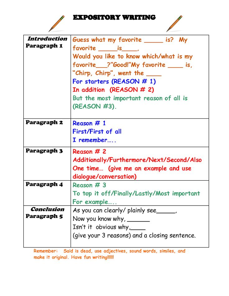 Sentence starters for expository essays