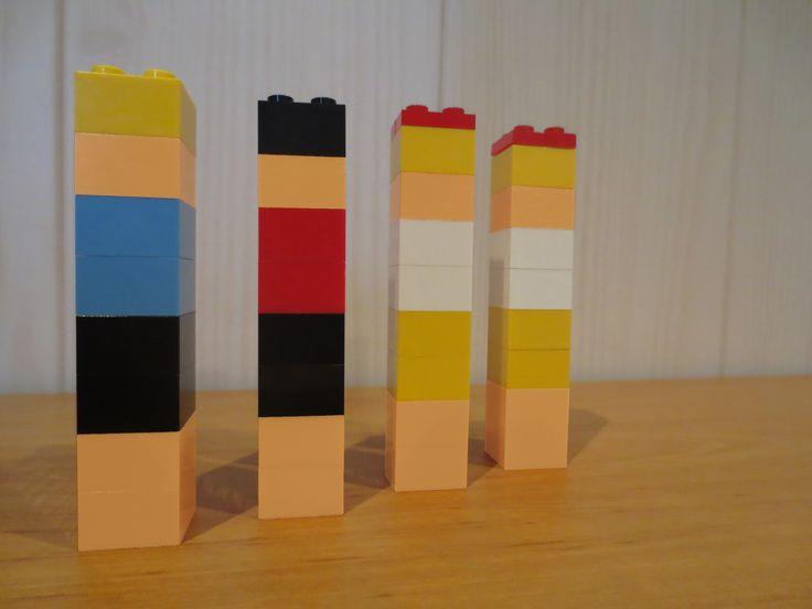 Concept 1: We kunnen mensen en/of dingen herkennen, zelfs als ze heel minimalistisch afgebeeld worden. - Jommeke, Filiberke, Annemieke en Rosemieke