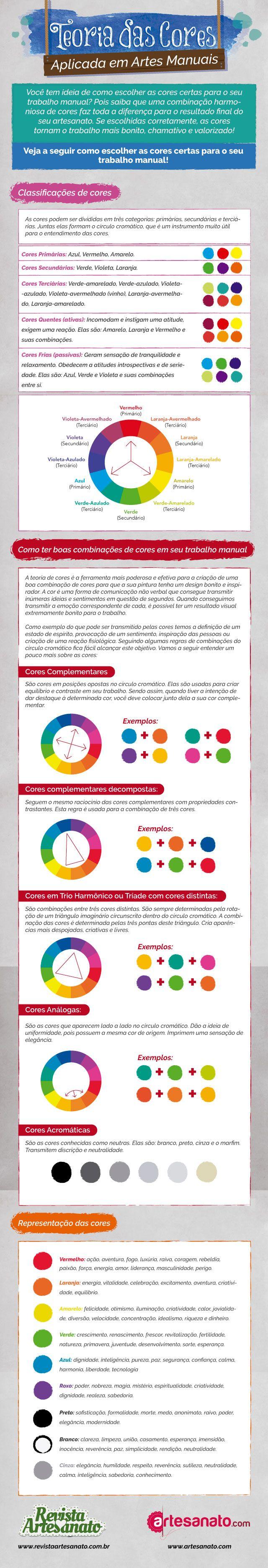 Preparamos um infográfico completo para você aprender a aplicar a Teoria de…