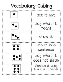 Vocabulary Organizers and Cubing