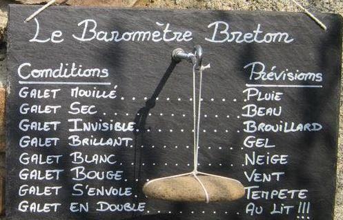 Le baromètre breton #pointmétéo