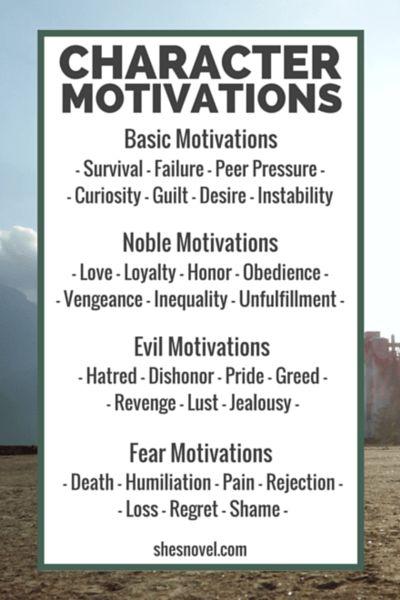 Four Types of Character Motivations: Basic, Noble, Evil, Fear | How to Create Character Motivations That Will Rivet Your Readers via ShesNovel.com