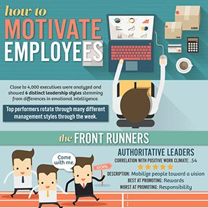 Great leaders bring out the best in their team members by creating a positive work climate.