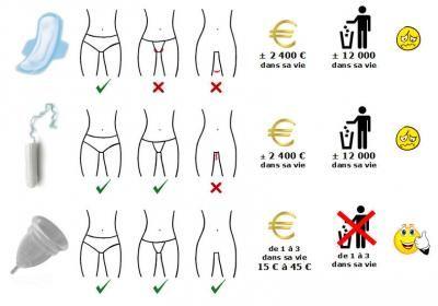 Tableau avantage coupe menstruelle 1