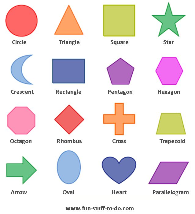 how to make 3d polygon shapes
