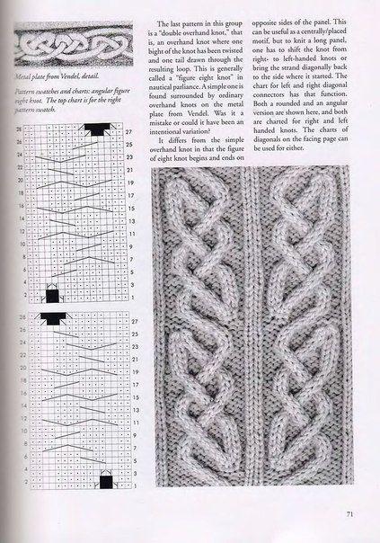 Вязание крючком и спицами (Своими руками)