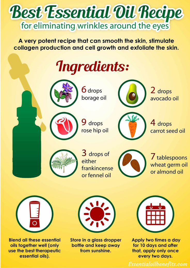 How To Use Essential Oils For The Treatment Of Wrinkles ...