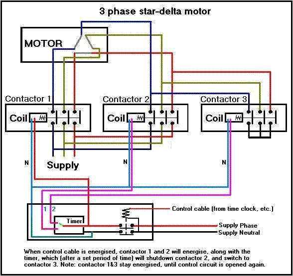motor star delta connection data diagram pinterest. Black Bedroom Furniture Sets. Home Design Ideas
