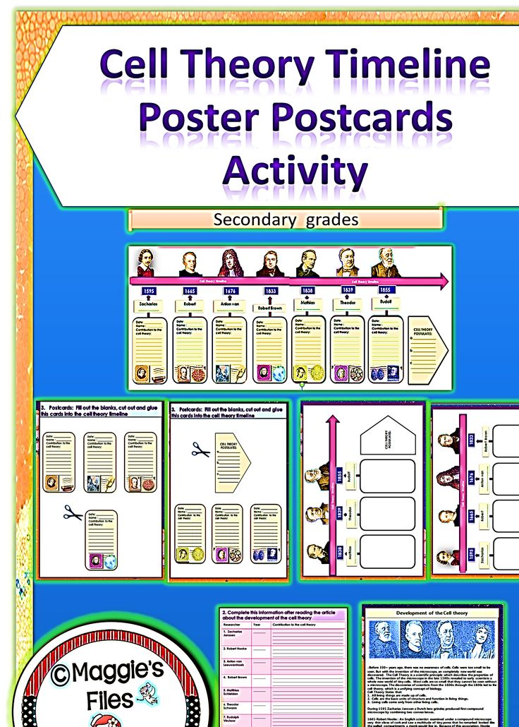 "http://www.teacherspayteachers.com/Product/CELL-THEORY-POSTER-POSTCARDS-ACTIVITY-1551103  "" The cell theory poster postcards activity"" is design to help you teach and reinforce the concept of the development of the Cell Theory. Your students will have the change to read the informative, list the scientist's contributions in a graphic organizer, write-down the information in the postcards, cut out and glue the postcards in the cell theory timeline template and more"