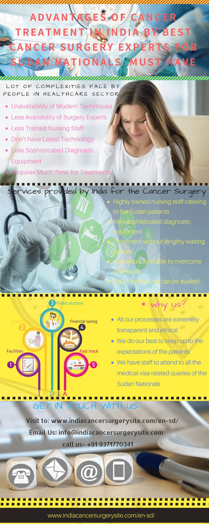Top OncoSurgeons in Delhi, Top Hospital for Cancer Treatment in India , Minimum Cost Liver Cancer Treatment in India , Cost of Bone cancer Surgery in India, Best price for Mouth cancer in india, Pancreatic cancer Surgery cost in india, Prostate Cancer Treament in India , list of top Oncolgy surgeons in India , Best Cancer Surgery hospital Mumbai , Top Cancer Surgeons in delhi India ,