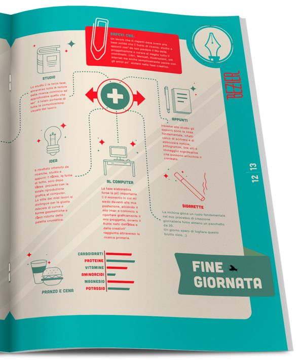 19 best design resume   cv images on Pinterest Design resume - motion graphics resume