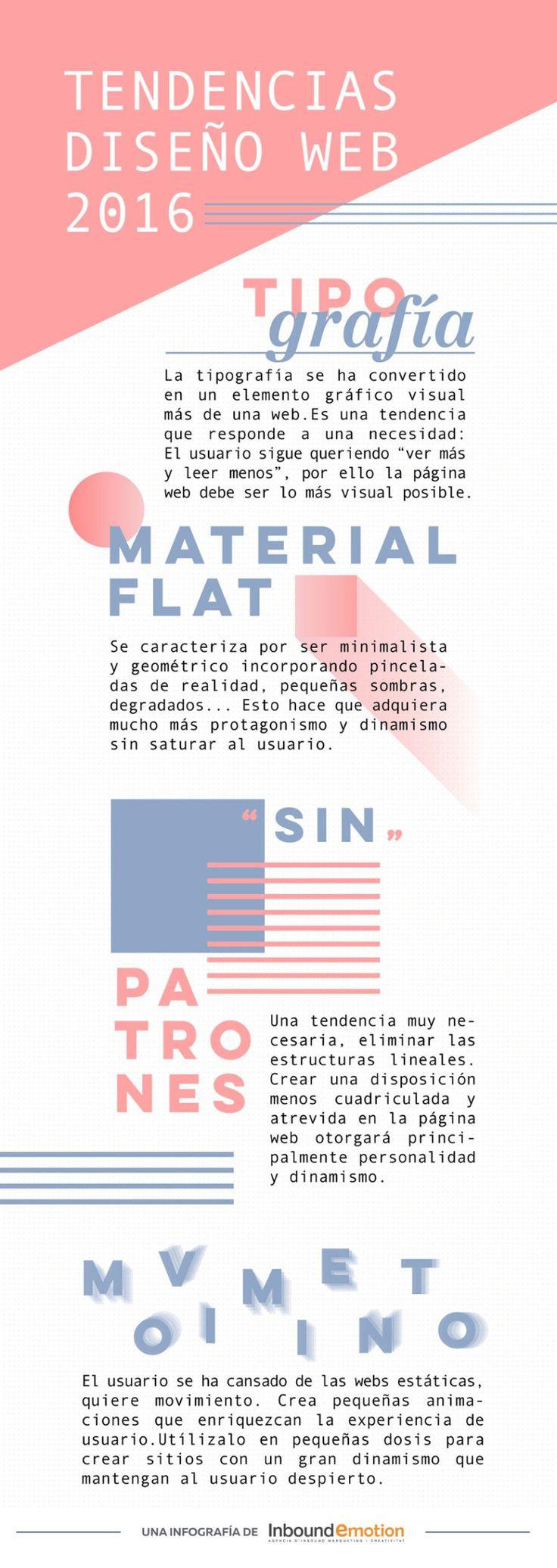 Infografía sobre las tendencias en diseño web para 2016.  - Tipografía - Material Flat - Sin patrones - Movimiento