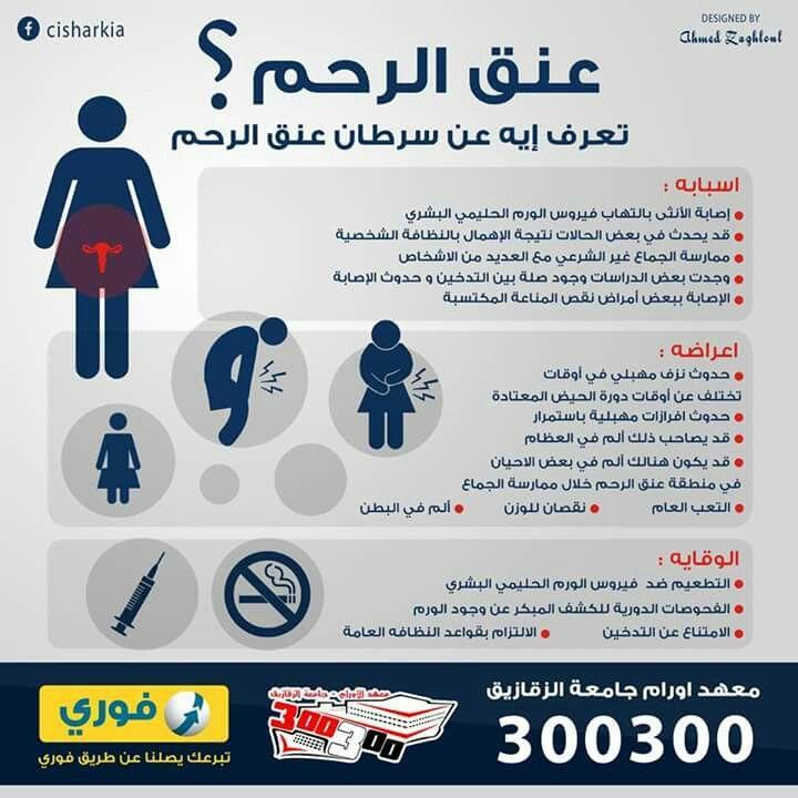 سرطان عنق الرحم Infographic Design Pandora Screenshot