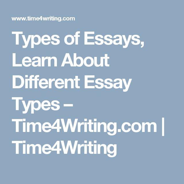 Time4writing persuasive essay