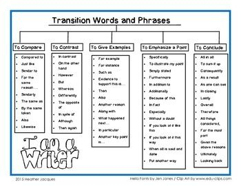 This is a Tree Map of transition words and phrases that I've categorized into five sections: *to compare*to contrast*to give examples*to emphasize a point*to conclude