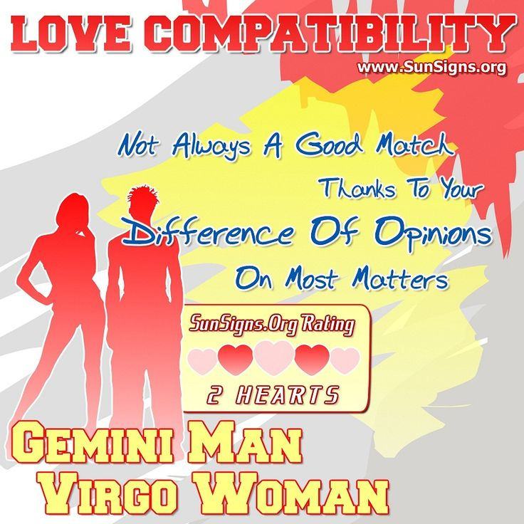 Best love match for gemini male