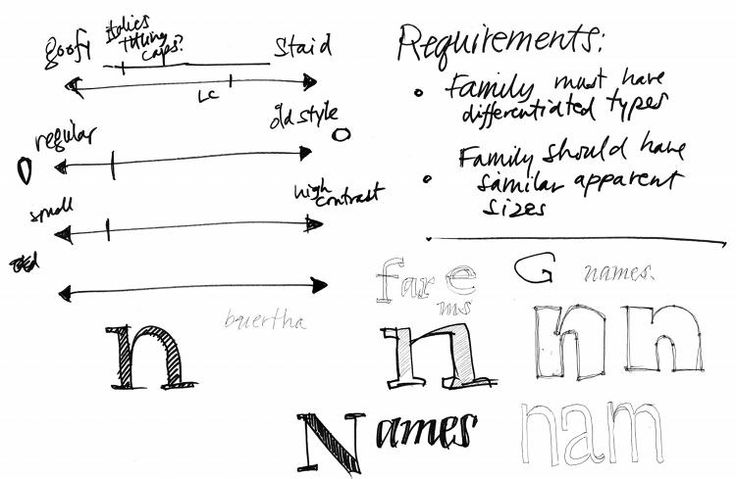 1 | How Google Designed An E-Book Font For Any Screen | Co.Design | business + design