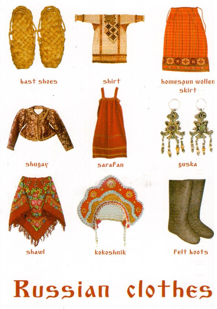 Traditional Russian clothes. Card sent by Postcrosser in Russia.