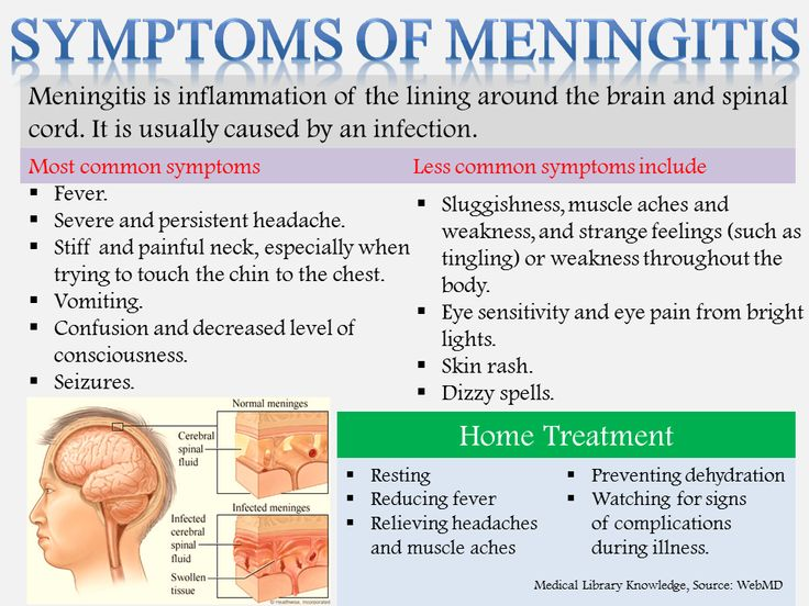 14 best images about viral meningitis and after effects on, Cephalic Vein