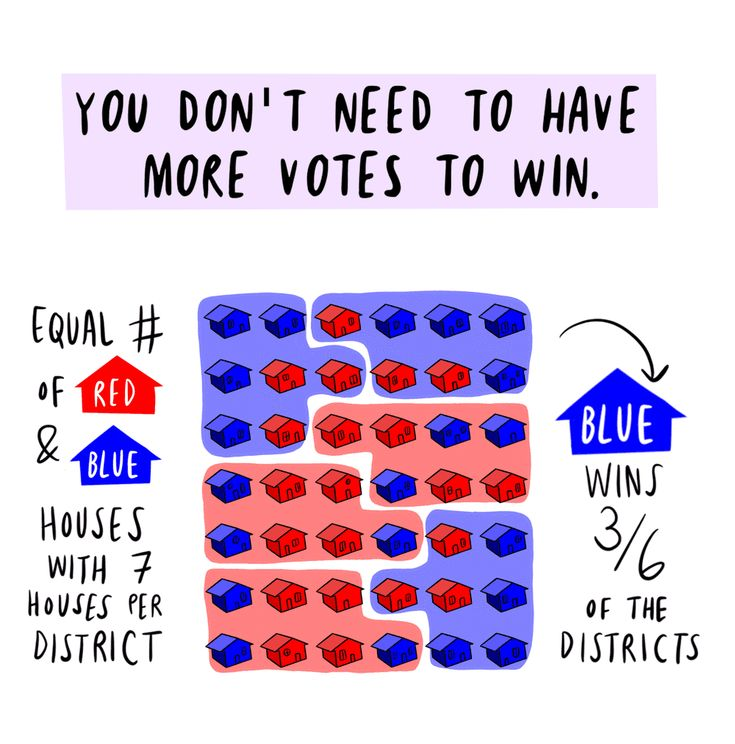 Changing the Math on Gerrymandering - by Olivia Walch