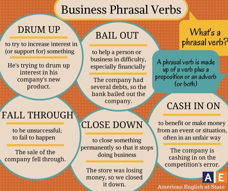 Business phrasal verbs by #americanenglishatstate